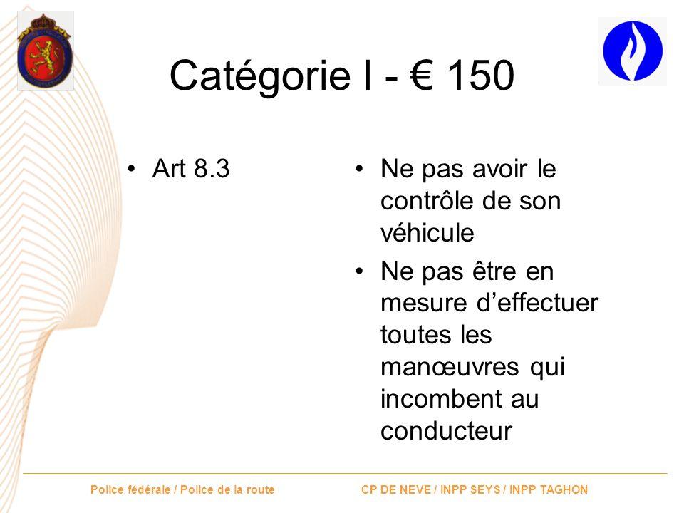 Catégorie I - € 150 Art 8.3 Ne pas avoir le contrôle de son véhicule