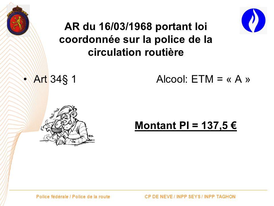 AR du 16/03/1968 portant loi coordonnée sur la police de la circulation routière