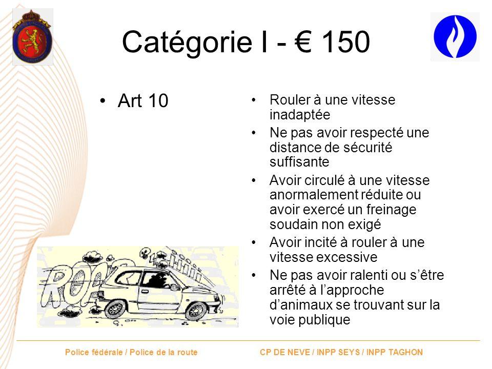 Catégorie I - € 150 Art 10 Rouler à une vitesse inadaptée