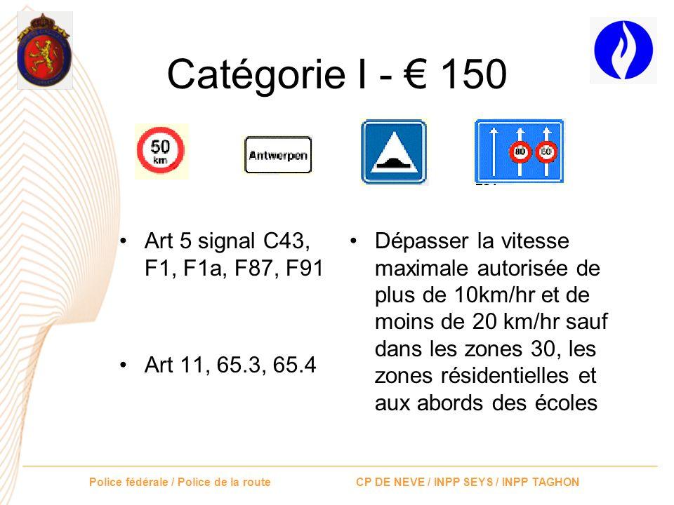 Catégorie I - € 150 Art 5 signal C43, F1, F1a, F87, F91