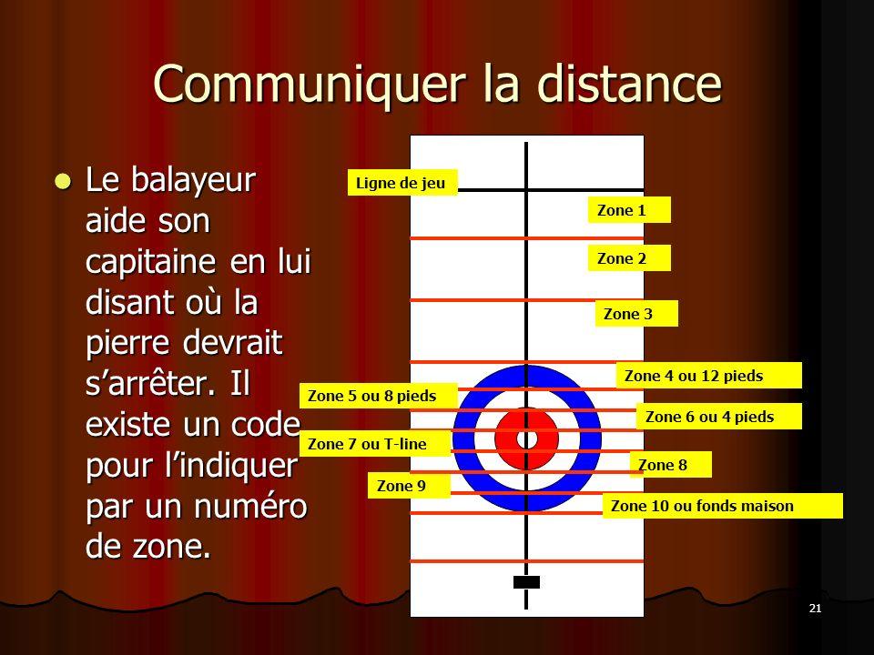 Communiquer la distance