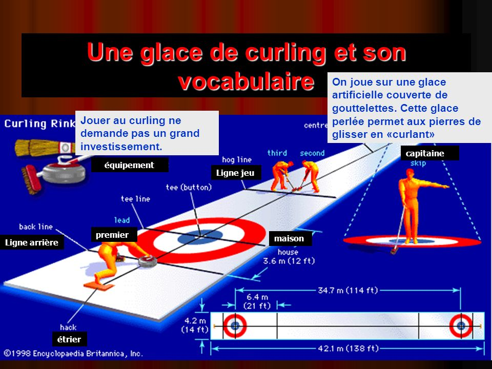 Une glace de curling et son vocabulaire