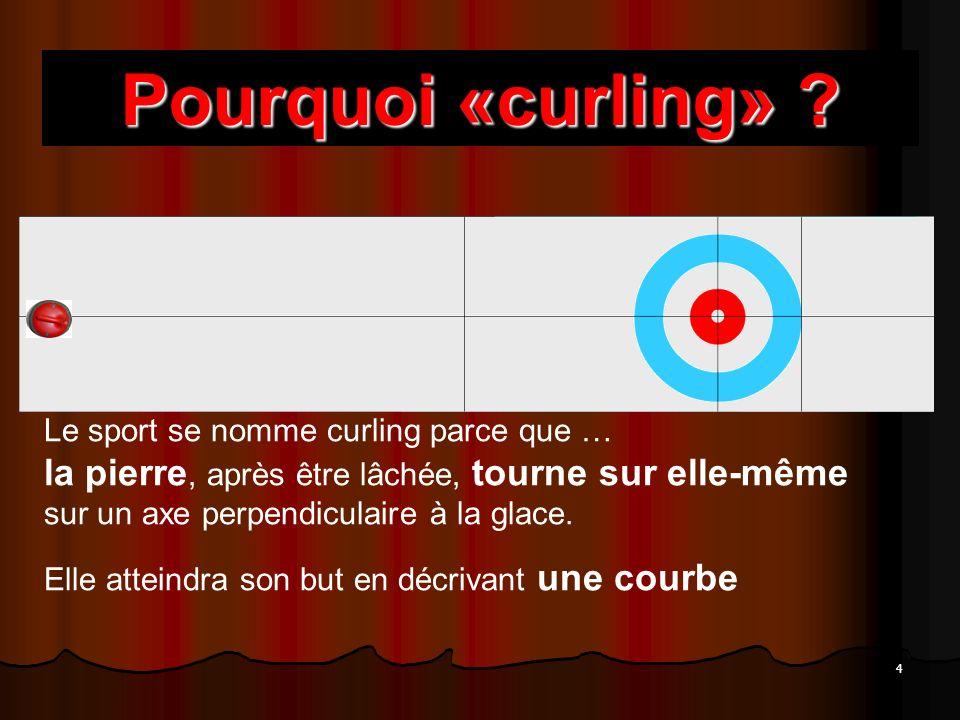 Pourquoi «curling» Le sport se nomme curling parce que … la pierre, après être lâchée, tourne sur elle-même sur un axe perpendiculaire à la glace.