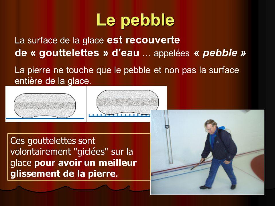Le pebble La surface de la glace est recouverte de « gouttelettes » d eau … appelées « pebble »