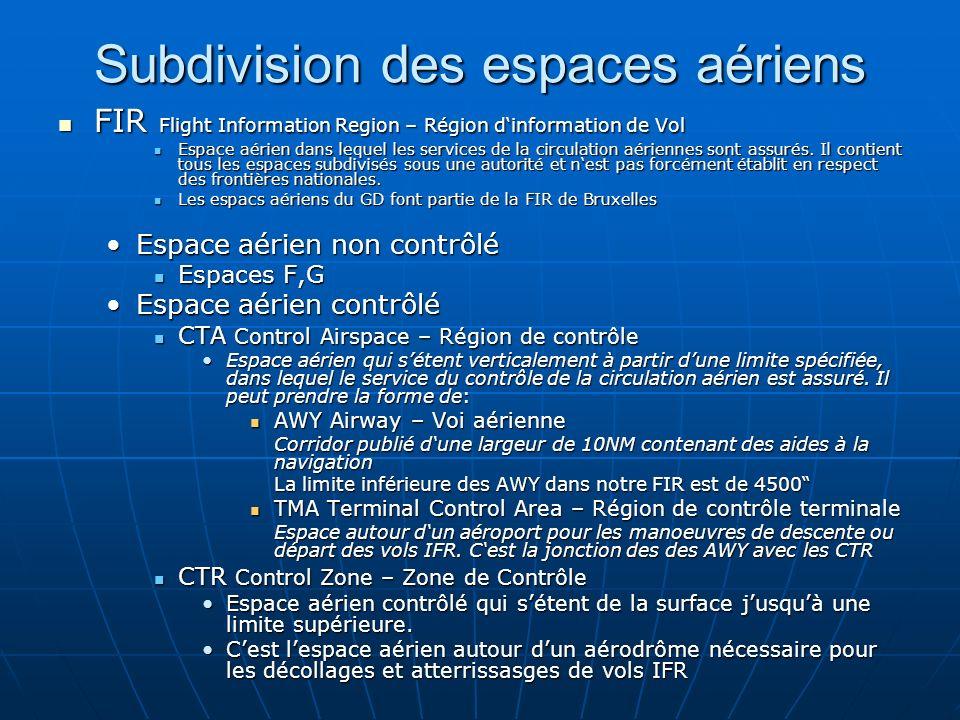 Subdivision des espaces aériens