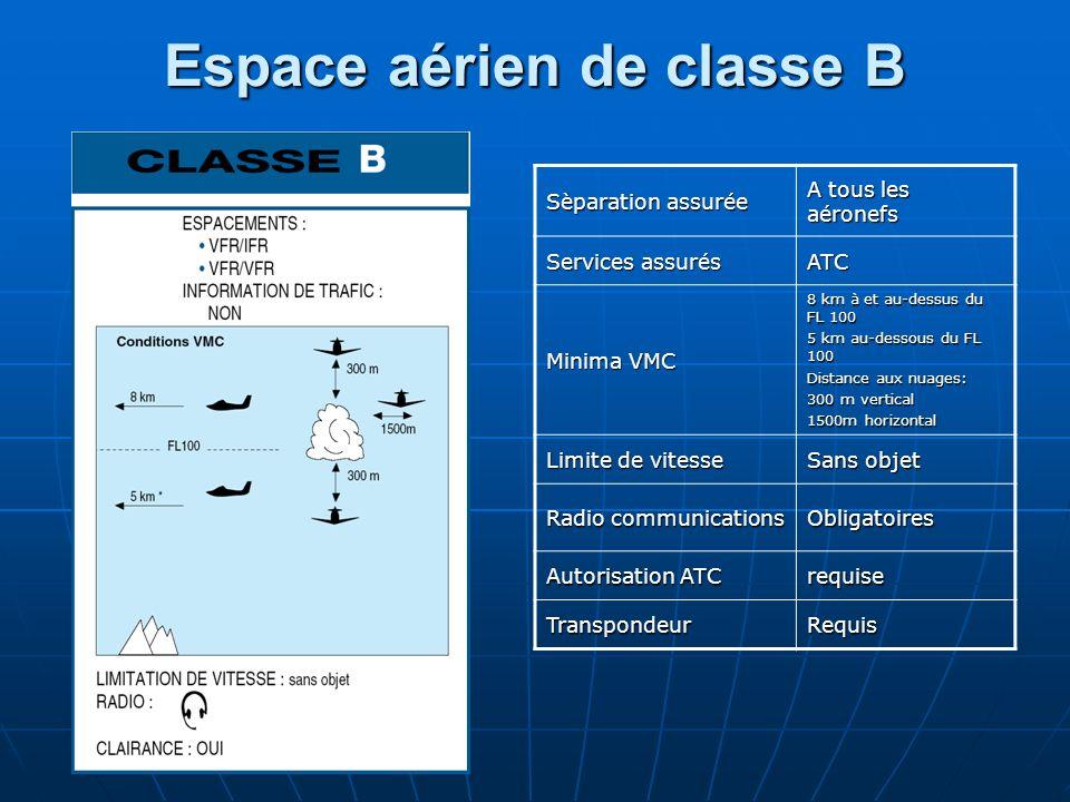 Espace aérien de classe B
