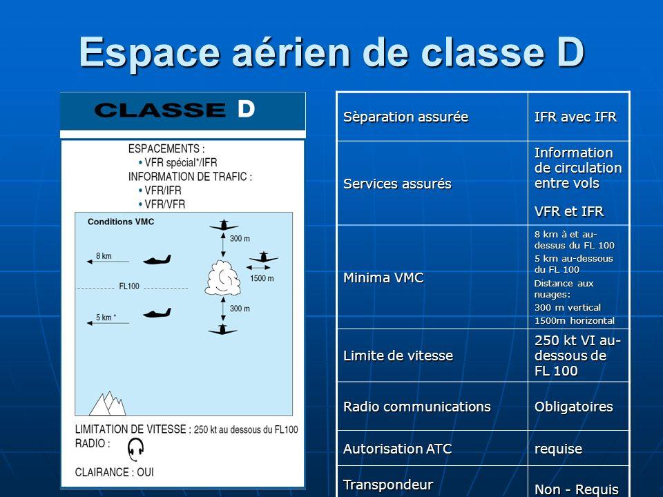 Espace aérien de classe D