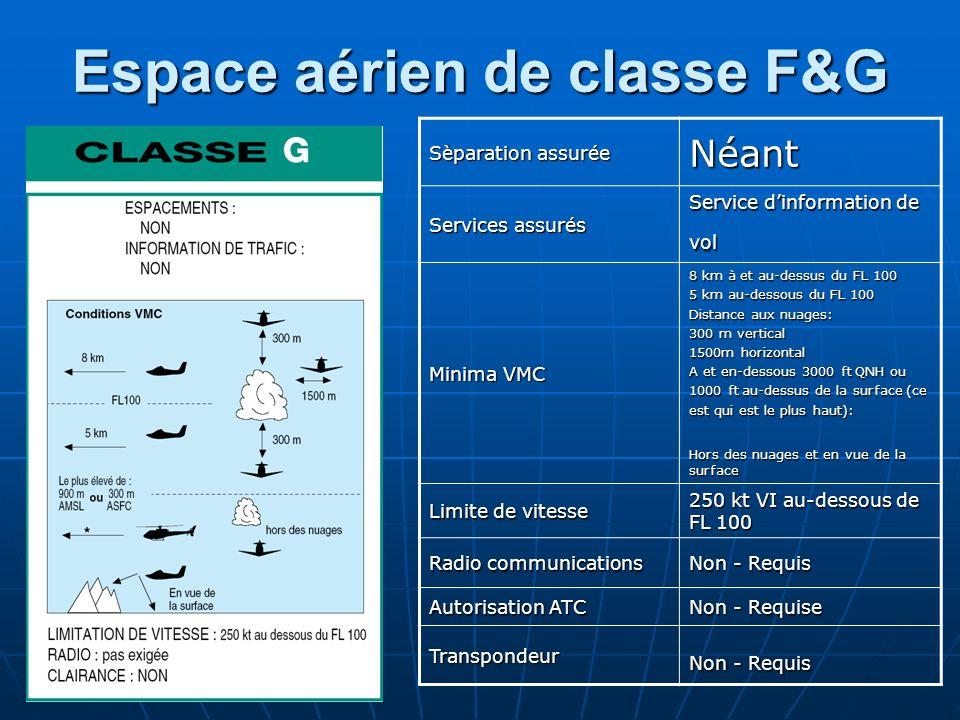 Espace aérien de classe F&G