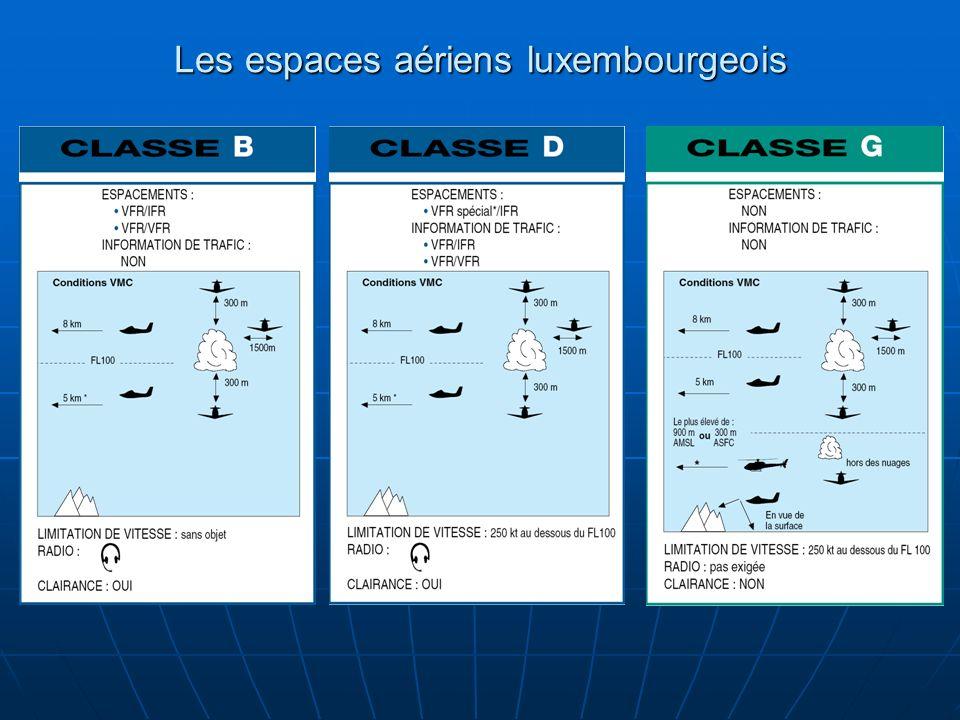 Les espaces aériens luxembourgeois