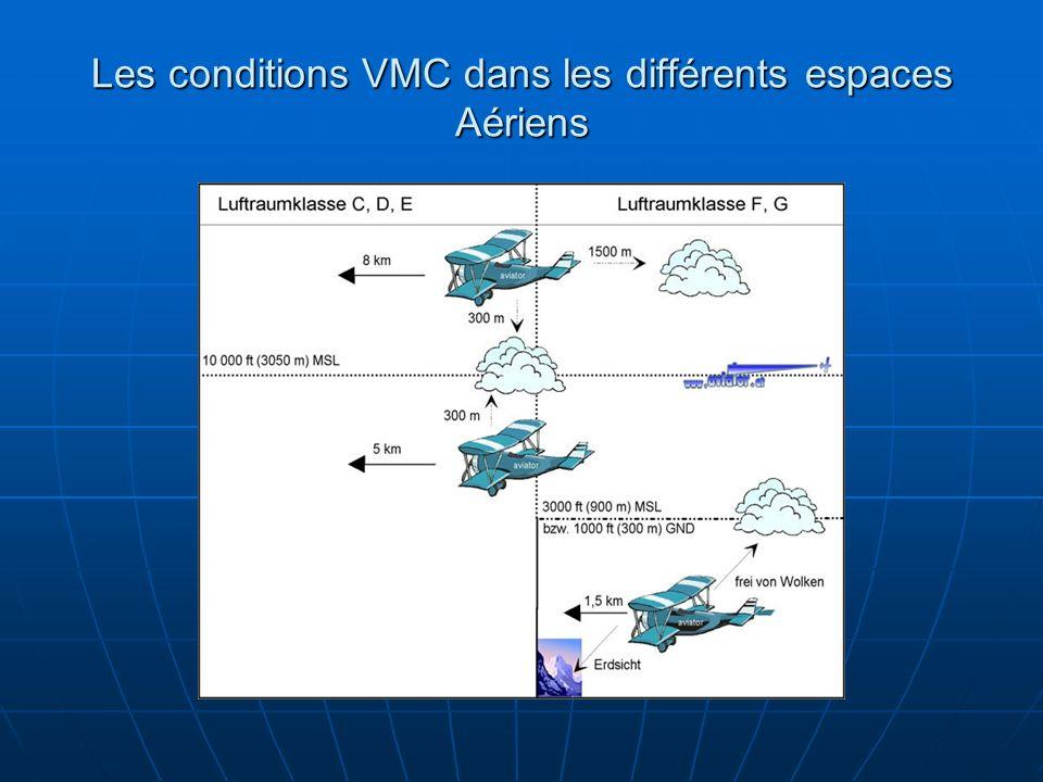Les conditions VMC dans les différents espaces Aériens