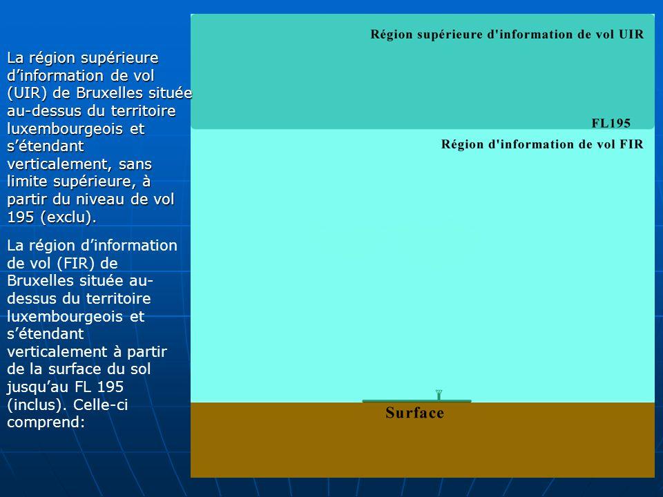 La région supérieure d'information de vol (UIR) de Bruxelles située au-dessus du territoire luxembourgeois et s'étendant verticalement, sans limite supérieure, à partir du niveau de vol 195 (exclu).