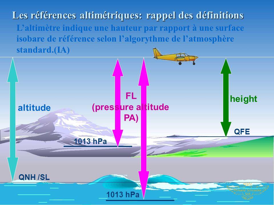 Les références altimétriques: rappel des définitions