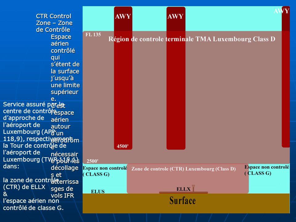 CTR Control Zone – Zone de Contrôle