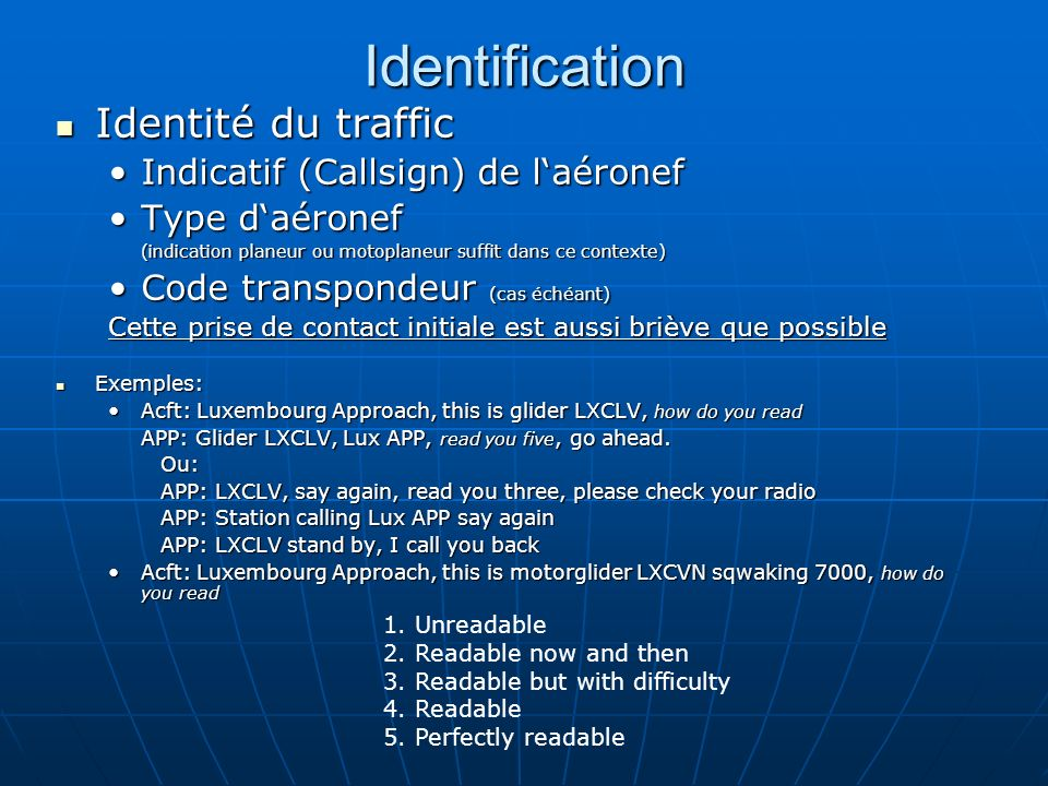Identification Identité du traffic Indicatif (Callsign) de l'aéronef