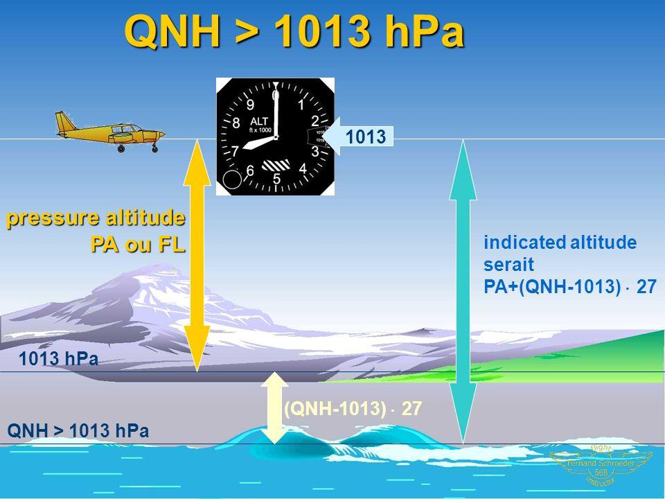 QNH > 1013 hPa pressure altitude PA ou FL 1013