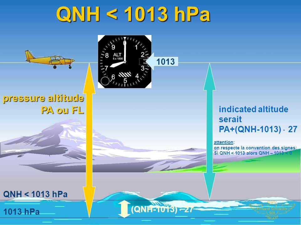 QNH < 1013 hPa pressure altitude PA ou FL 1013