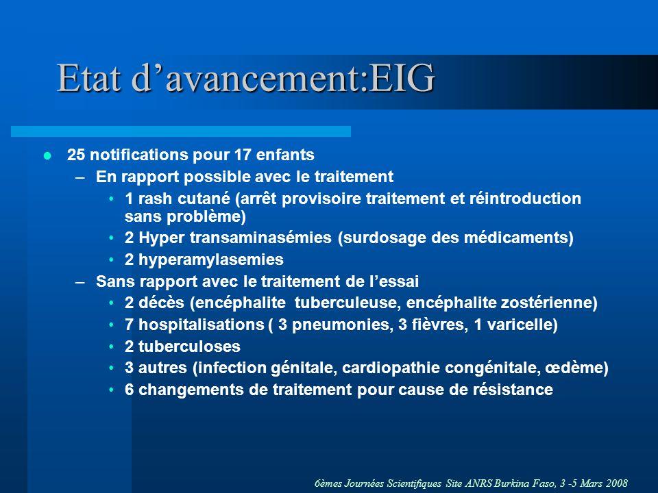 Etat d'avancement:EIG