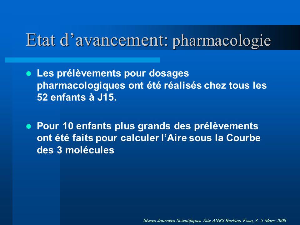 Etat d'avancement: pharmacologie