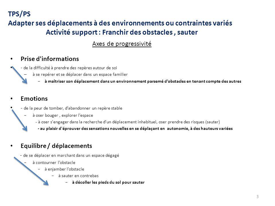 Activité support : Activités de grimpe Axes de progressivité