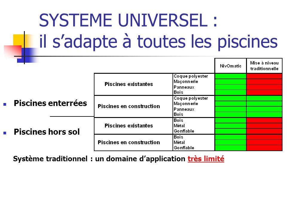 SYSTEME UNIVERSEL : il s'adapte à toutes les piscines