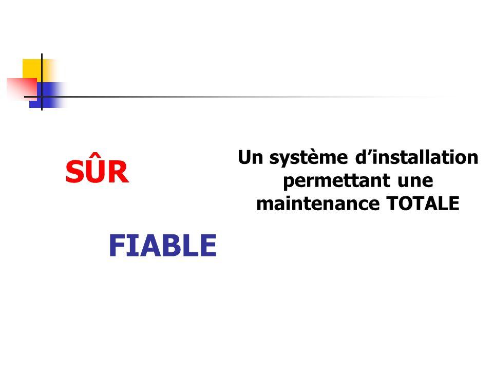 Un système d'installation permettant une maintenance TOTALE