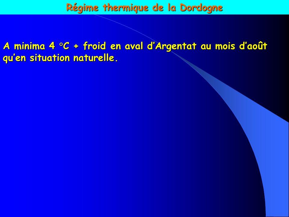 Régime thermique de la Dordogne