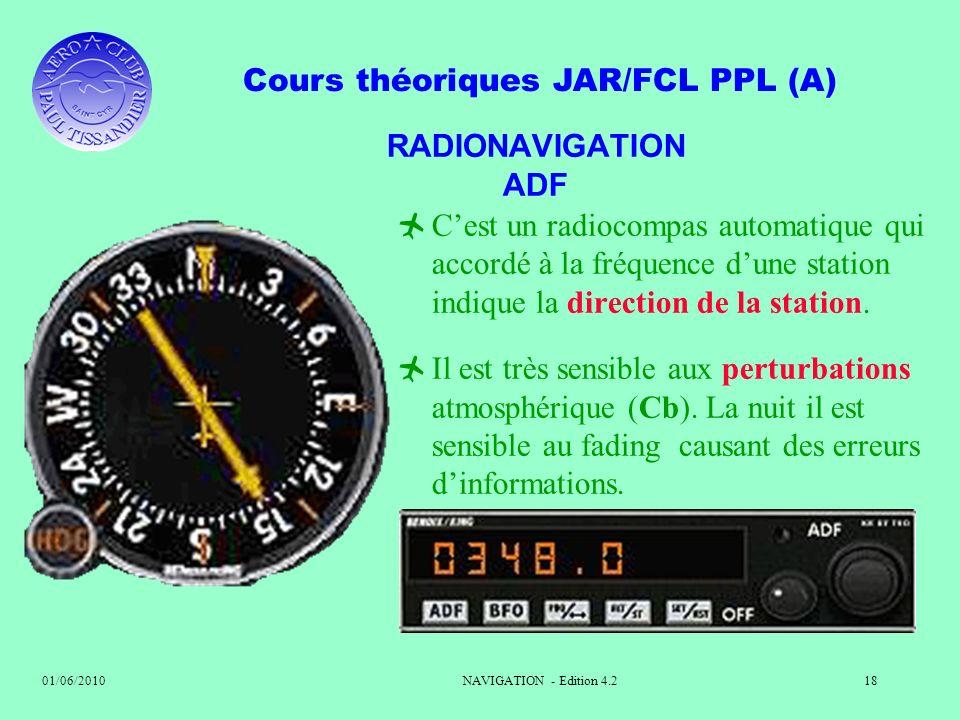 RADIONAVIGATION ADF C'est un radiocompas automatique qui accordé à la fréquence d'une station indique la direction de la station.