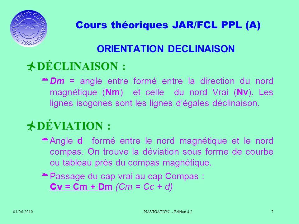 ORIENTATION DECLINAISON