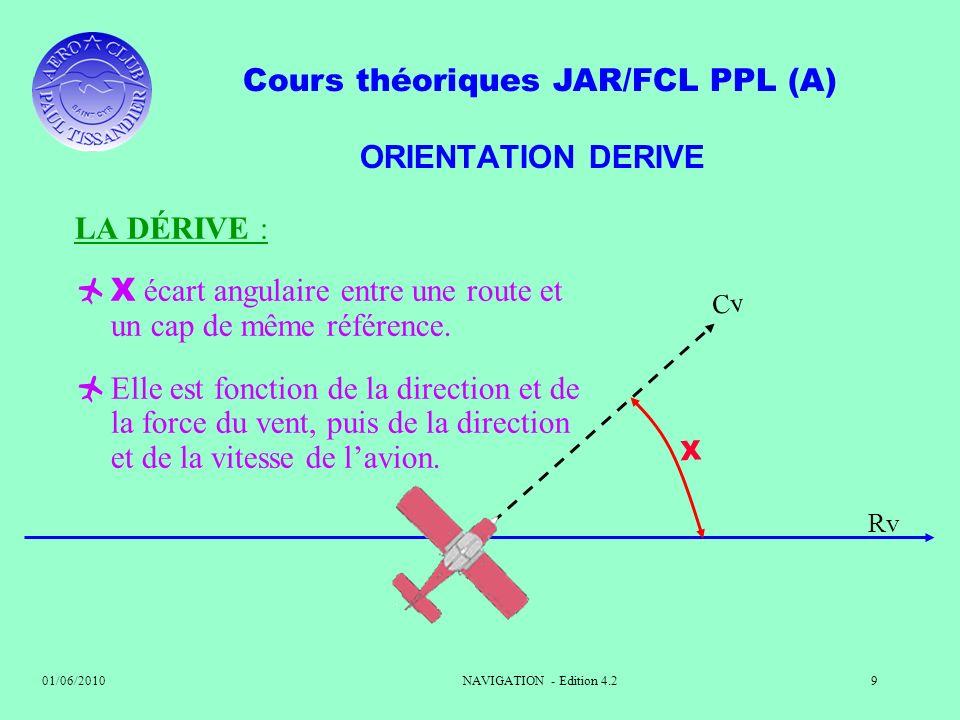 X écart angulaire entre une route et un cap de même référence.