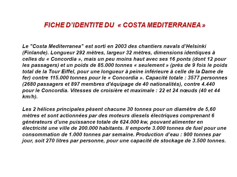 FICHE D'IDENTITE DU « COSTA MEDITERRANEA »