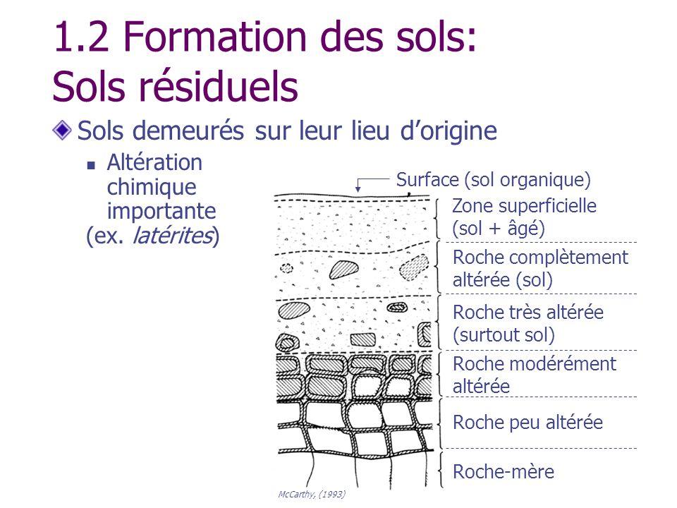 1.2 Formation des sols: Sols résiduels