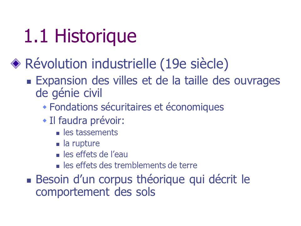 1.1 Historique Révolution industrielle (19e siècle)