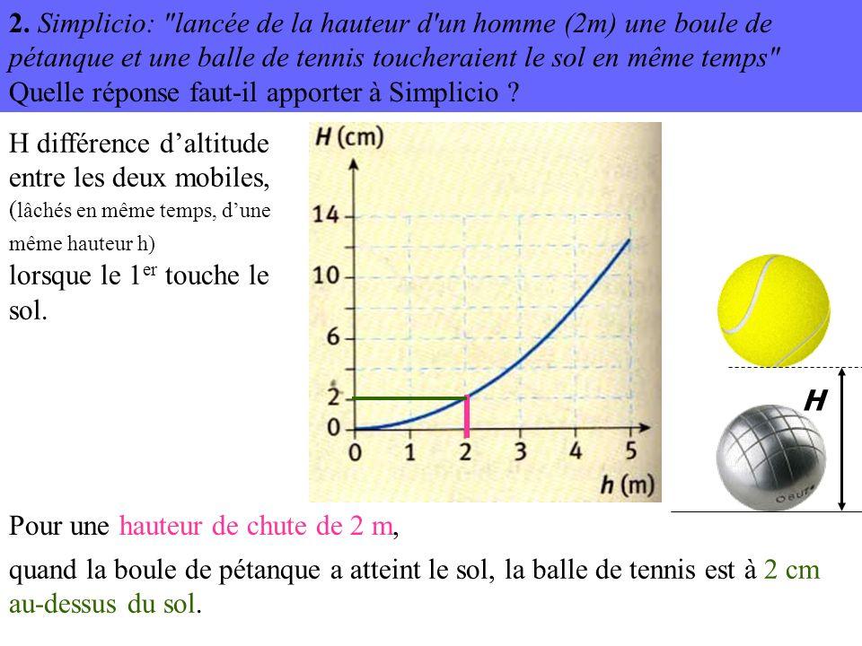 2. Simplicio: lancée de la hauteur d un homme (2m) une boule de pétanque et une balle de tennis toucheraient le sol en même temps Quelle réponse faut-il apporter à Simplicio