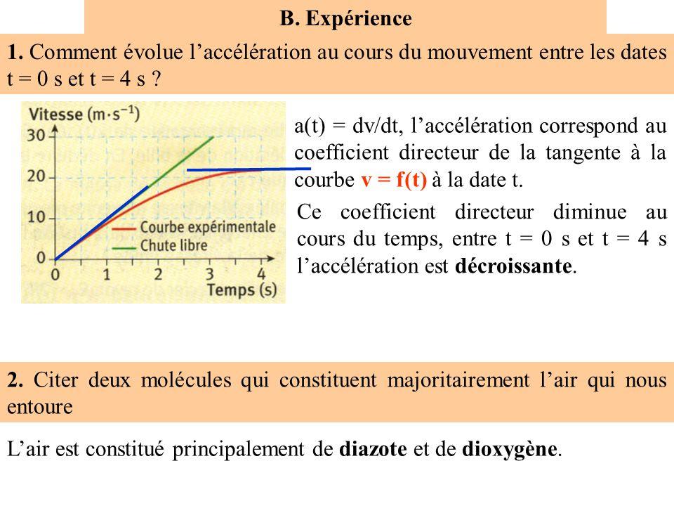 B. Expérience 1. Comment évolue l'accélération au cours du mouvement entre les dates t = 0 s et t = 4 s