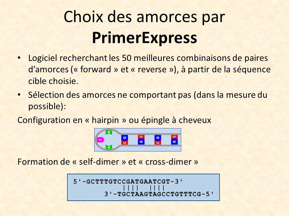 Choix des amorces par PrimerExpress