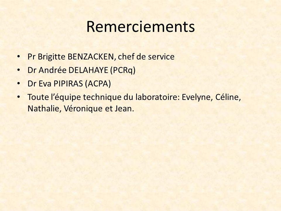Remerciements Pr Brigitte BENZACKEN, chef de service