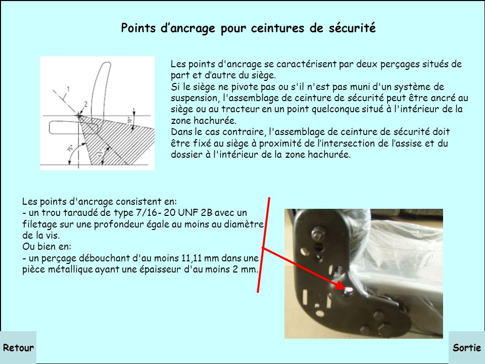 Points d'ancrage pour ceintures de sécurité