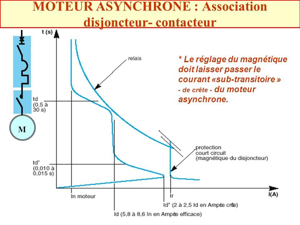 MOTEUR ASYNCHRONE : Association disjoncteur- contacteur