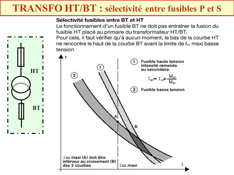 TRANSFO HT/BT : sélectivité entre fusibles P et S