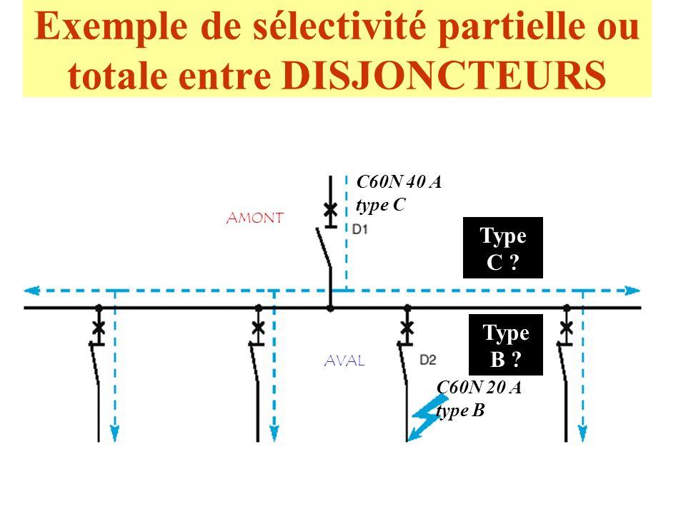 Exemple de sélectivité partielle ou totale entre DISJONCTEURS