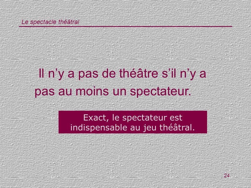 Il n'y a pas de théâtre s'il n'y a pas au moins un spectateur.