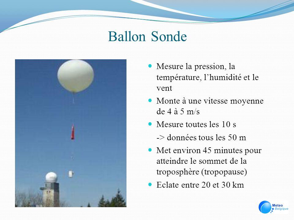 Ballon Sonde Mesure la pression, la température, l'humidité et le vent
