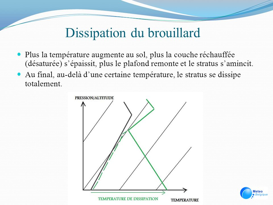 Dissipation du brouillard