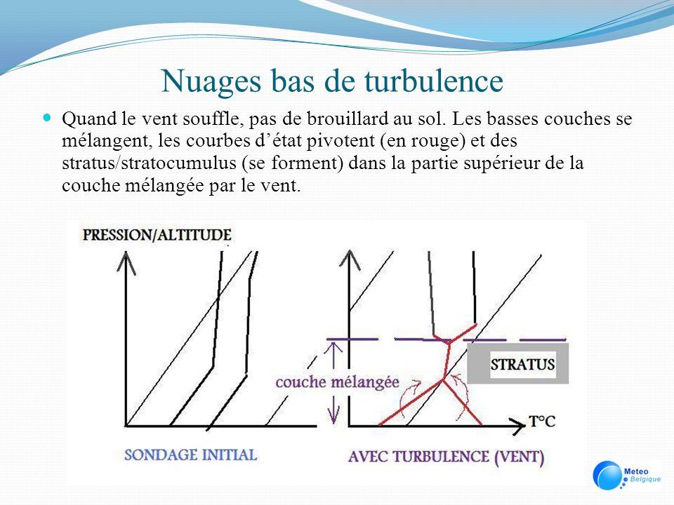 Nuages bas de turbulence