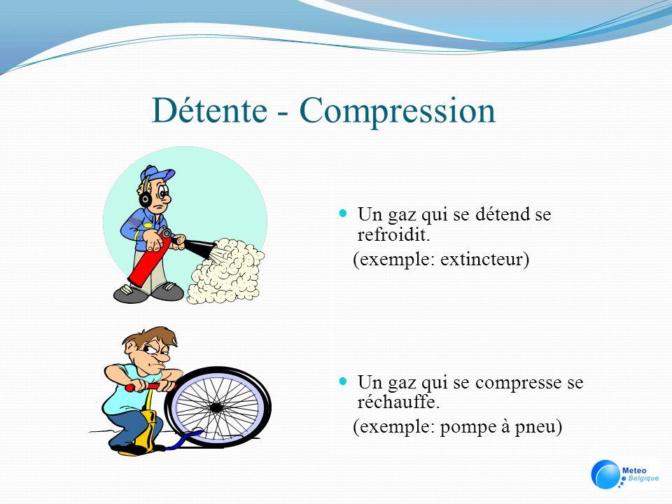 Détente - Compression Un gaz qui se détend se refroidit.