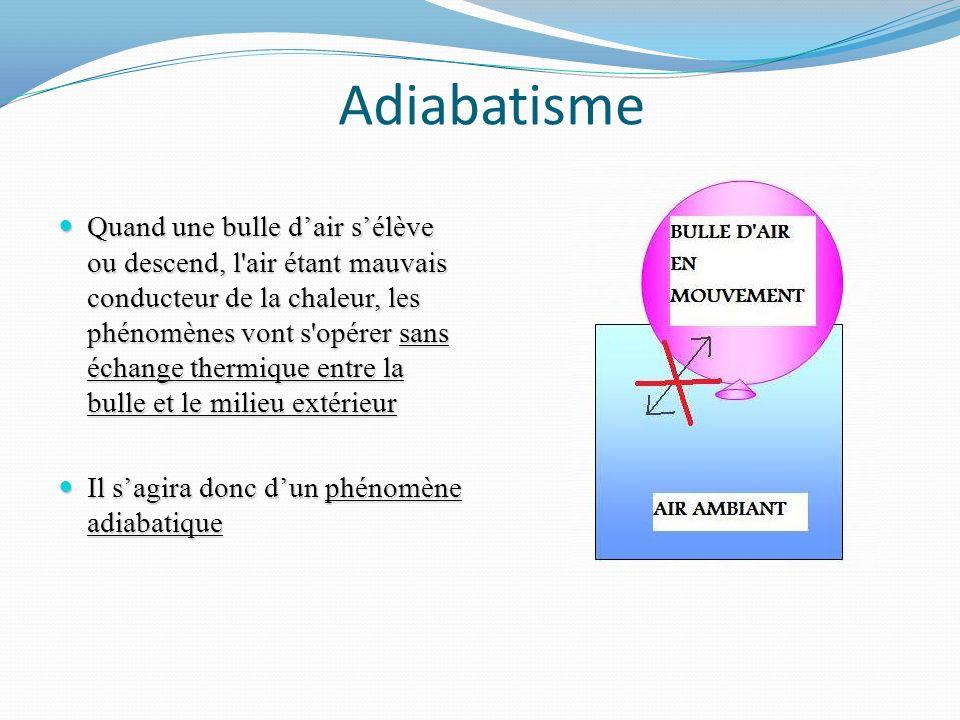 Adiabatisme