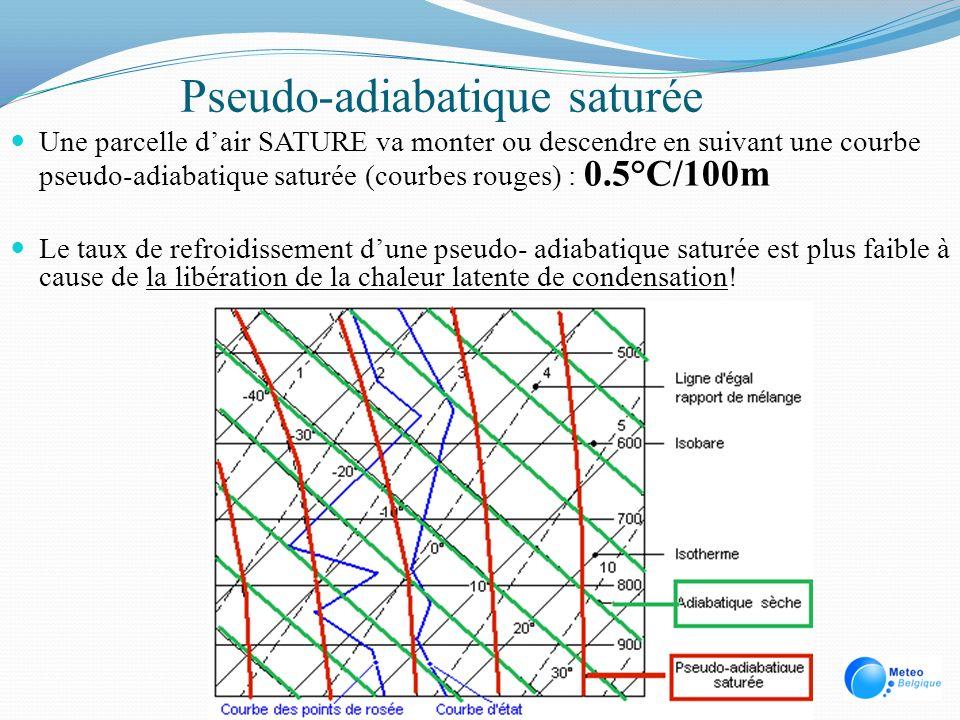 Pseudo-adiabatique saturée