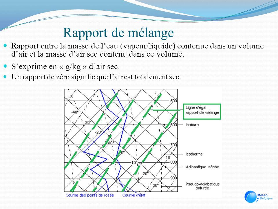 Rapport de mélange Rapport entre la masse de l'eau (vapeur/liquide) contenue dans un volume d'air et la masse d'air sec contenu dans ce volume.