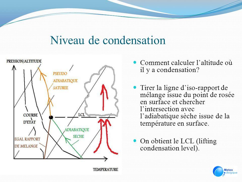 Niveau de condensation