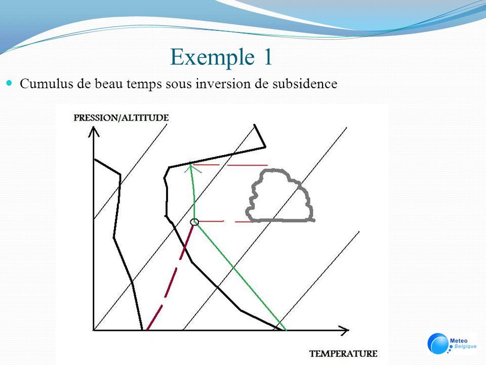 Exemple 1 Cumulus de beau temps sous inversion de subsidence